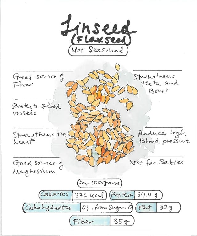 Infographic natural remedy for constipation Flaxseeds Linseeds